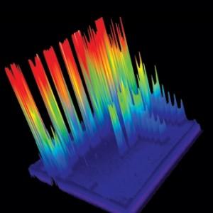 Visualização de Bandas em 3D